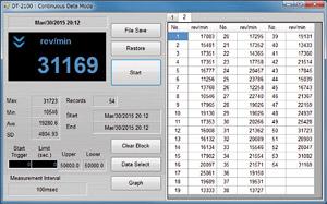 Software für den Tachometer DT-2100