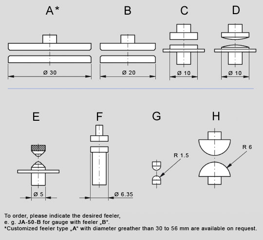 Feeler shapes for thickness gauges