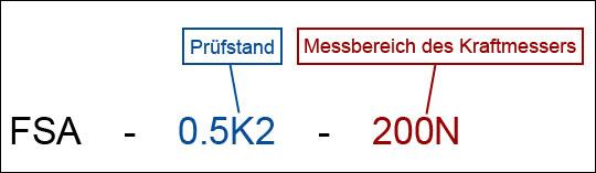 Bestellbeispiel für das Kraft-Weg Messsystem FSA