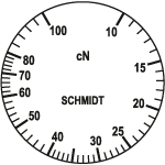 Skala Zugspannungsmesser MKM-100