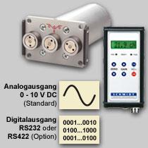 Zugspannungssensor TS1 mit Anzeigeeinheit SCD-1