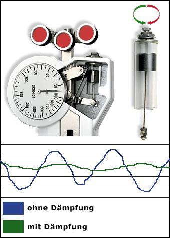 Luftdämpfung für Zugspannungsmesser Modellreihe DX