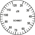 Scale of tension meter DN1-120