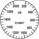 Scale of tension meter DN1-2000