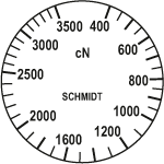 Scale of tension meter DN1-3500