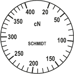Scale of tension meter DN1-400