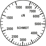 Scale of tension meter DX2-8000