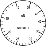 Skala Zugspannungsmesser DX2S-50