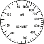Scale of tension meter DXF-1000