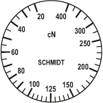 Skala des Zugspannungsmessers Typ DXF-400
