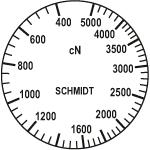 Scale of tension meter DXH-5000