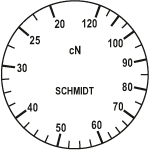 Scale of tension meter DXV-120