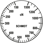Skala des Zugspannungsmesser DXV-1500