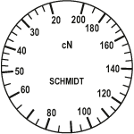 Skala des Zugspannungsmesser DXV-200