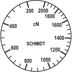 Scale of tension meter DXV-2000