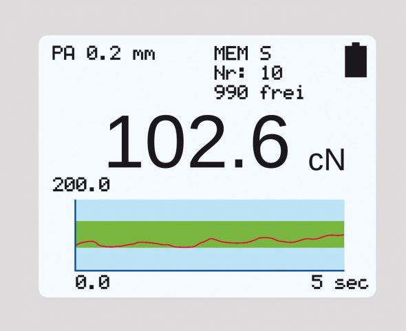 Grafisches Display Zugspannungsmesser Modellreihe ET